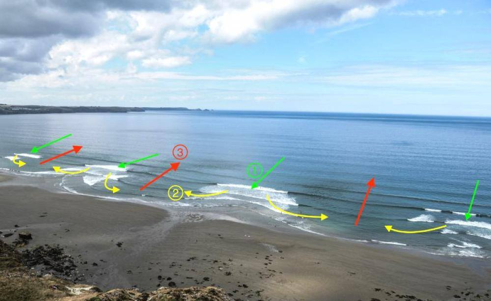 What Rip Currents Look Like from the Shore